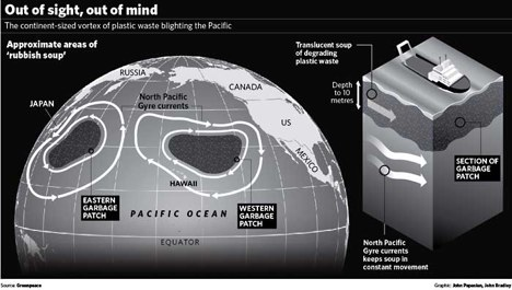great pacific garbage patch-jj-001